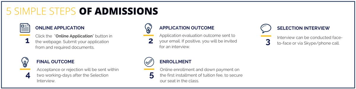 online application rome business school